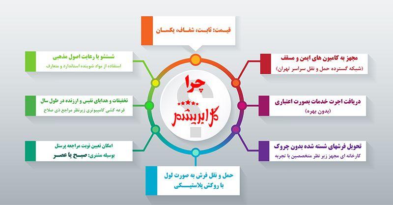معیار های انتخاب قالیشویی گل ابریشم تهران