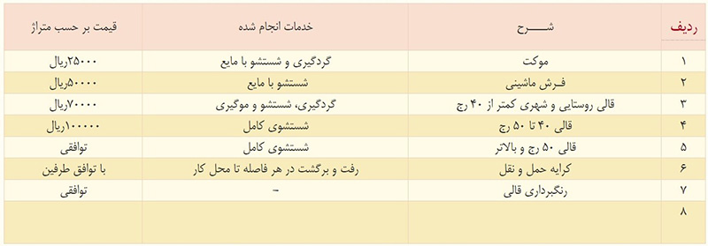قیمت قالیشویی تبریز